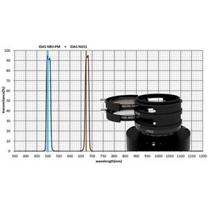 IDAS Filtre Nebula Booster NB3 52mm
