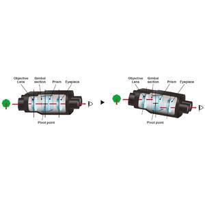 Fujinon Binocolo Stabilizzato Bildstabilisiertes Fernglas Techno-Stabi TS-X 1440