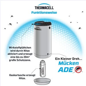Thermacell Proactive mosquito repellent