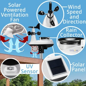 Explore Scientific Wireless Stazione Meteo Profi W-Lan Center 7in1