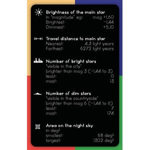 CinkS labs The Startetz Card Game