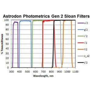 Astrodon Filtro Sloan Photometrie-Filter G 49.7mm (ungefasst)