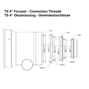 TS Optics Apochromatic refractor AP 140/910 Carbon Photoline OTA