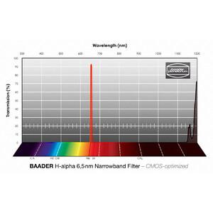 Baader Filtro Narrowband H-alpha CMOS 65x65mm