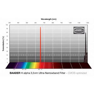 Baader Filtro Ultra-Narrowband H-alpha CMOS 50x50mm