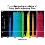 """Orion Filtros Filtro SkyGlow Imaging 2"""""""