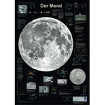 Planet Poster Editions Poster Luna