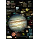 Planet Poster Editions Plakaty Planeta Jowisz
