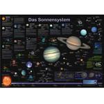 Planet Poster Editions Poster Het zonnestelsel