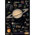 Planet Poster Editions Poster Saturn