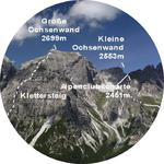 Télescope idee-Concept Panorama creation
