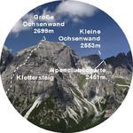 idee-Concept Fernrohr Erstellung Panorama
