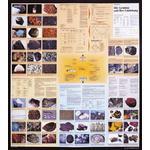Klett-Perthes Verlag Mapa As pedras e sua formação