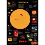 Planet Poster Editions Plakaty Słońce
