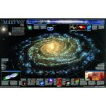 National Geographic Poster The Milky Way