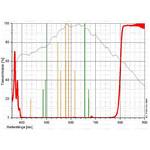Astronomik Filtro de paso de IR ProPlanet 807, filtro de clip EOS XL