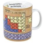 Könitz Wissensbecher Chemie