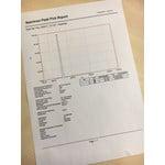 Ein Protokoll mit Transmissionskurve zeigt Ihnen genau was Ihr Filter leistet.