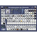 Planet Poster Editions Poster Periodensystem der Elemente