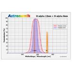 Astronomik Filtr H-alfa 6 nm CCD EOS XL Clip