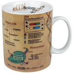 Könitz Mugs of Knowledge Biology