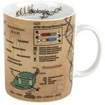 Könitz Tasses Sciences Biologie