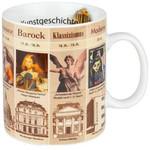 Könitz Wissensbecher Kunstgeschichte