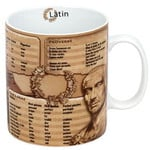 Könitz Mugs of Knowledge Latin