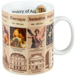 Könitz Mugs of Knowledge History of Art