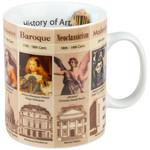Könitz Mugs of Knowledge History of Art