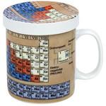 Könitz Wissensbecher für Teetrinker Chemie