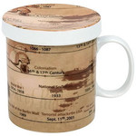 Könitz Mugs of Knowledge for Tea Drinkers History