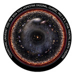 Redmark Projection disk of the history of the universe for Sega Homestar Pro planetarium