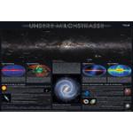 Astronomie-Verlag Poster Unsere Milchstrasse