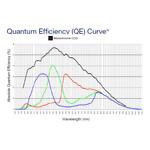 Quanteneffizienz