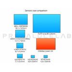 Vergleich verschiedener Sensorgrößen