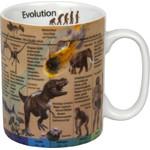 Könitz Wissensbecher Evolution