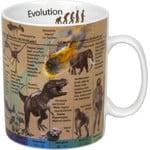 Könitz Mugs of Knowledge Evolution (English)