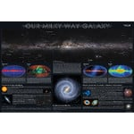 Affiche Astronomie-Verlag Our Milky Way Galaxy