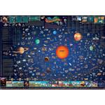 Stellanova Kinderkarte Weltraum Planeten Sonnensystemkarte Poster für Kinder