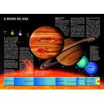 Informazioni approfondite sui pianeti e sul nostro sistema solare