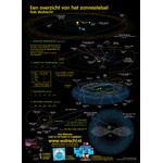 Rob Walrecht Poster Set Het zonnestelsel