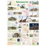 Planet Poster Editions Poster Dinosaurier