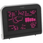 TFA Wireless Stazione Meteo Sphere