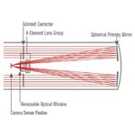 Cross-section through the light beam