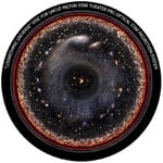Omegon Dia für das Star Theater Pro mit Motiv Universum