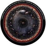 Omegon Wkładka do planetarium domowego Star Theater Pro z motywem wszechświata