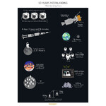 Omegon Póster Moon landing poster