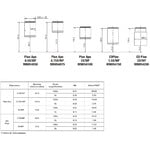 Nikon Objective P-Plan Apo 1x WF