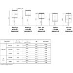 Nikon Obiettivo P-ED Plan 1,5x WF